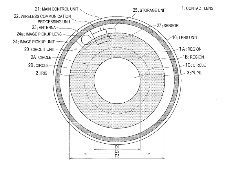 Sony's Eye Camera Patent